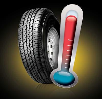 تأثير الحرارة على التواير